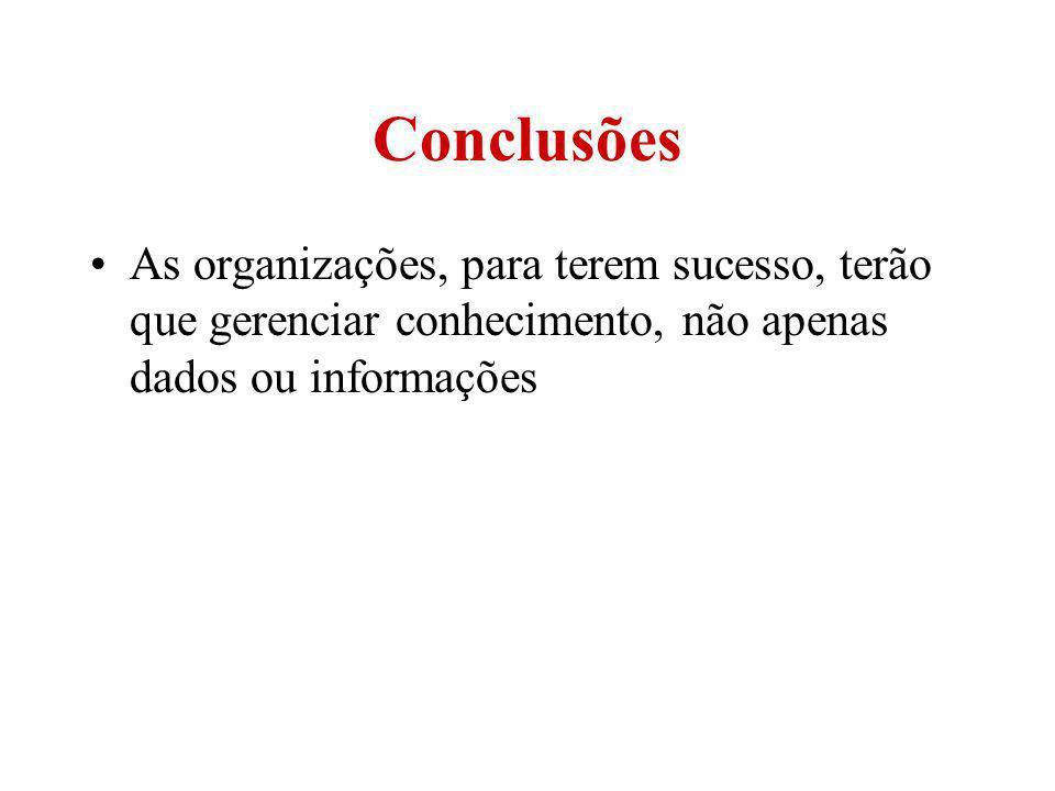 Conclusões As organizações, para terem sucesso, terão que gerenciar conhecimento, não apenas dados ou informações