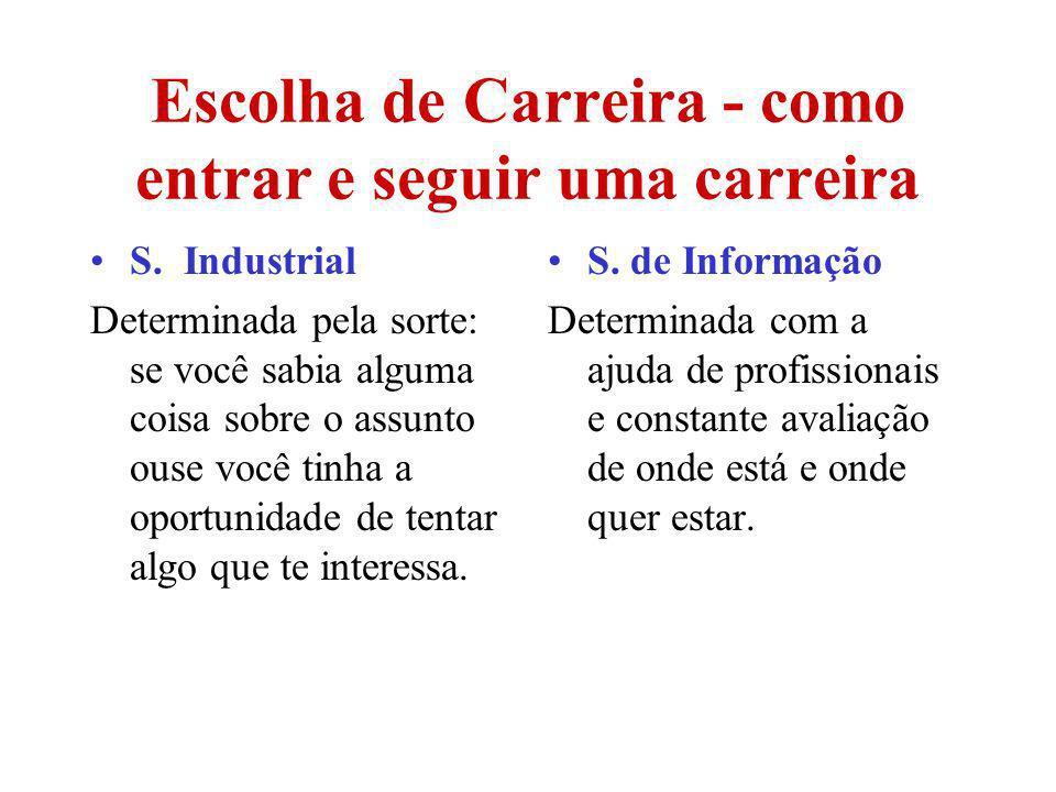 Escolha de Carreira - como entrar e seguir uma carreira S. Industrial Determinada pela sorte: se você sabia alguma coisa sobre o assunto ouse você tin