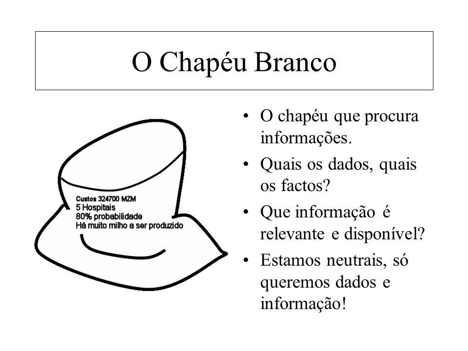 O Chapéu Branco O chapéu que procura informações. Quais os dados, quais os factos? Que informação é relevante e disponível? Estamos neutrais, só quere