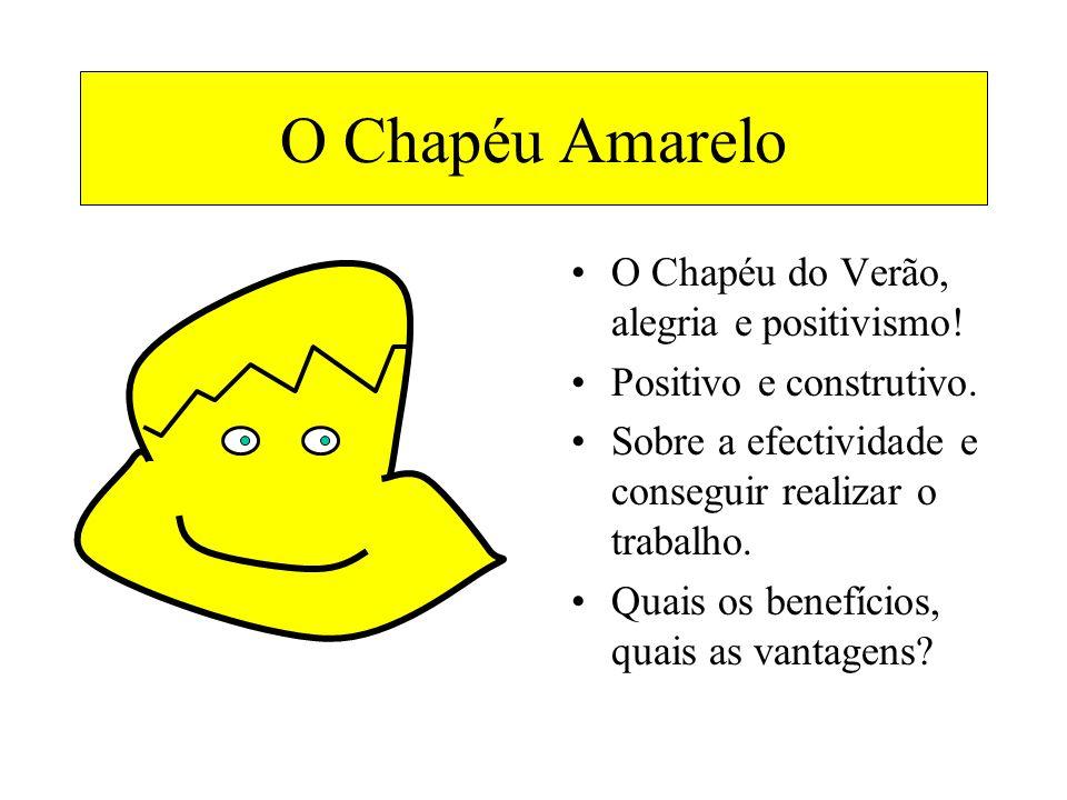 O Chapéu Amarelo O Chapéu do Verão, alegria e positivismo! Positivo e construtivo. Sobre a efectividade e conseguir realizar o trabalho. Quais os bene