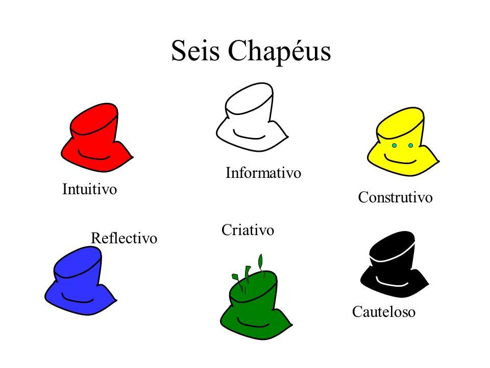 Seis Chapéus Intuitivo Informativo Construtivo Cauteloso Criativo Reflectivo