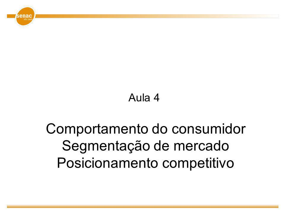 Comportamento do consumidor Segmentação de mercado Posicionamento competitivo Aula 4
