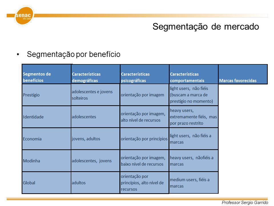 Professor Sergio Garrido Segmentação de mercado Segmentação por benefício