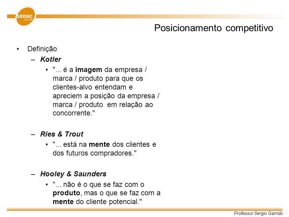 Professor Sergio Garrido Posicionamento competitivo Definição –Kotler