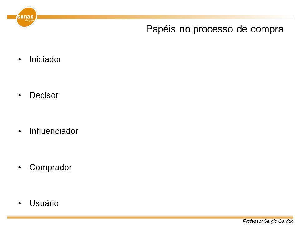 Professor Sergio Garrido Papéis no processo de compra Iniciador Decisor Influenciador Comprador Usuário