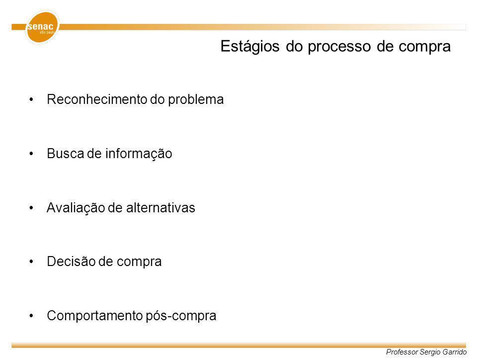 Professor Sergio Garrido Estágios do processo de compra Reconhecimento do problema Busca de informação Avaliação de alternativas Decisão de compra Com