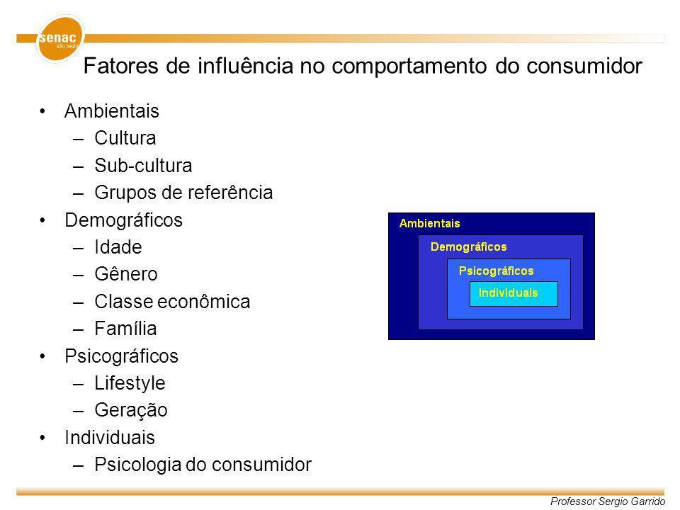 Professor Sergio Garrido Fatores de influência no comportamento do consumidor Ambientais –Cultura –Sub-cultura –Localização geográfica –Grupos de referência