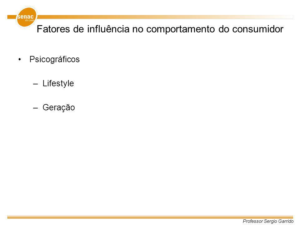 Professor Sergio Garrido Fatores de influência no comportamento do consumidor Individuais (Psicologia do consumidor) –Percepção –Aprendizagem –Motivação