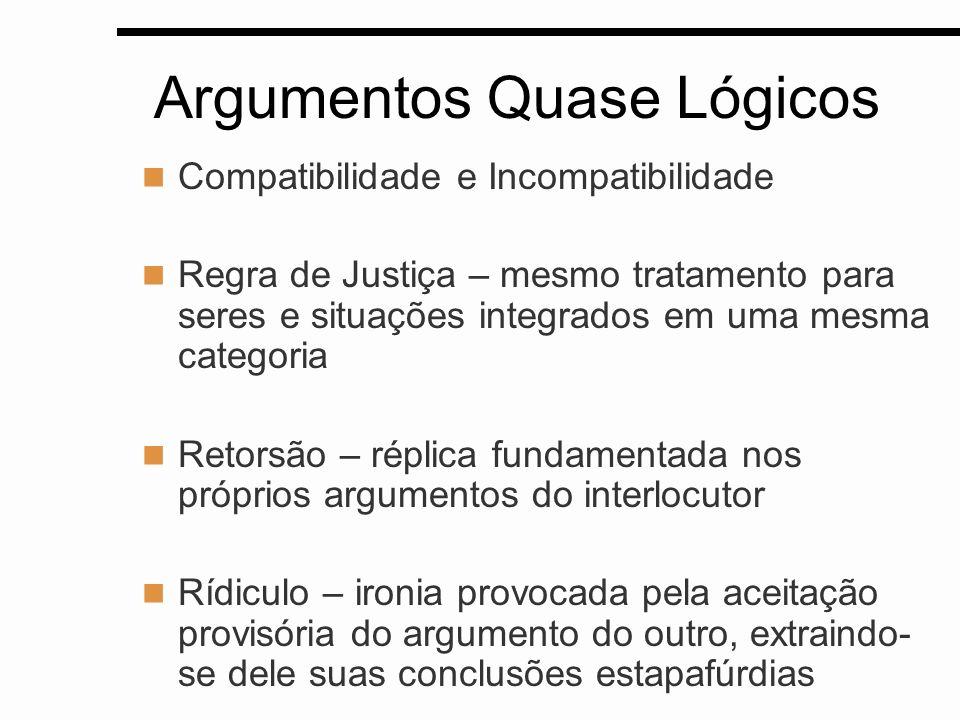 Argumentos Quase Lógicos Compatibilidade e Incompatibilidade Regra de Justiça – mesmo tratamento para seres e situações integrados em uma mesma catego