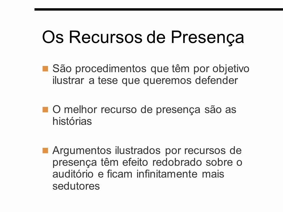 Os Recursos de Presença São procedimentos que têm por objetivo ilustrar a tese que queremos defender O melhor recurso de presença são as histórias Arg