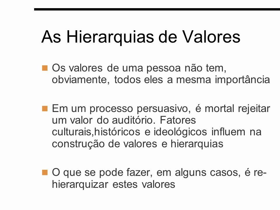 As Hierarquias de Valores Os valores de uma pessoa não tem, obviamente, todos eles a mesma importância Em um processo persuasivo, é mortal rejeitar um