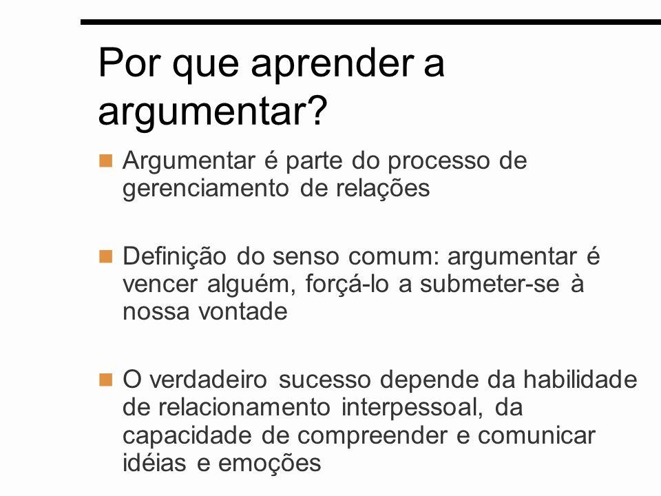 Por que aprender a argumentar? Argumentar é parte do processo de gerenciamento de relações Definição do senso comum: argumentar é vencer alguém, forçá