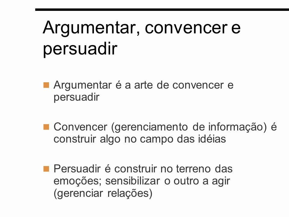 Argumentar, convencer e persuadir Argumentar é a arte de convencer e persuadir Convencer (gerenciamento de informação) é construir algo no campo das i
