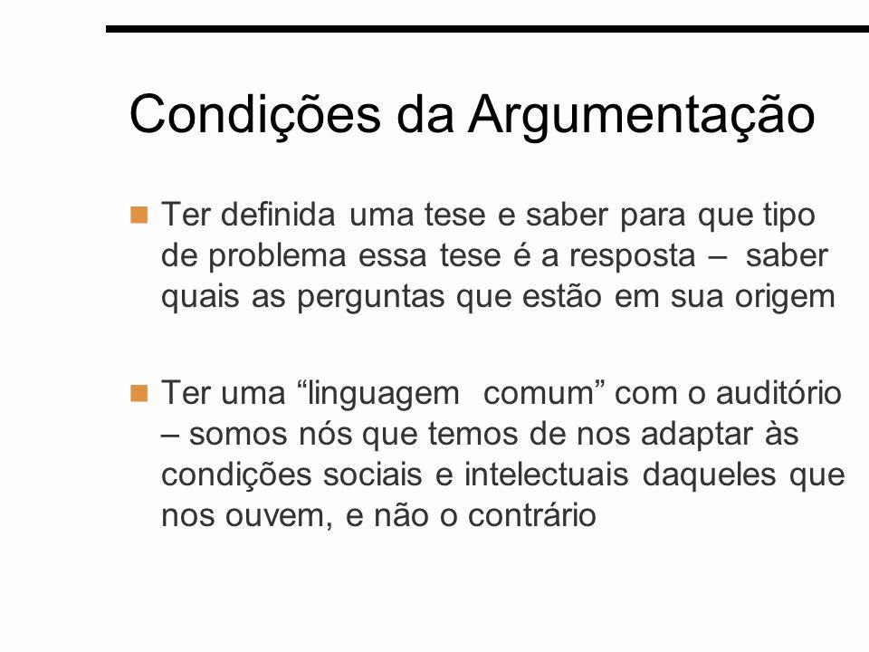 Condições da Argumentação Ter definida uma tese e saber para que tipo de problema essa tese é a resposta – saber quais as perguntas que estão em sua o