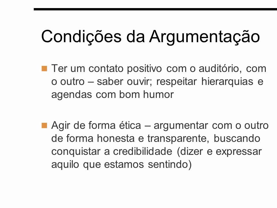 Condições da Argumentação Ter um contato positivo com o auditório, com o outro – saber ouvir; respeitar hierarquias e agendas com bom humor Agir de fo