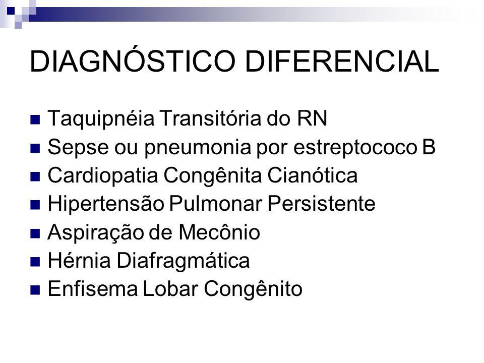 DIAGNÓSTICO DIFERENCIAL Taquipnéia Transitória do RN Sepse ou pneumonia por estreptococo B Cardiopatia Congênita Cianótica Hipertensão Pulmonar Persis