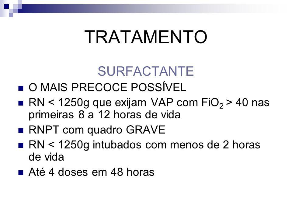 TRATAMENTO SURFACTANTE O MAIS PRECOCE POSSÍVEL RN 40 nas primeiras 8 a 12 horas de vida RNPT com quadro GRAVE RN < 1250g intubados com menos de 2 hora