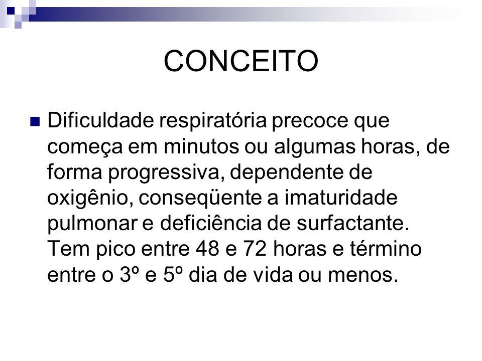 FISIOPATOLOGIA Ocorre por alteração do surfactante ou tensão superficial Fatores relacionados ao surfactante: 1.