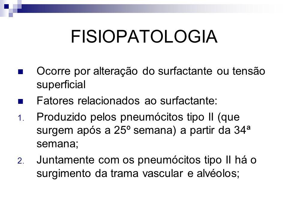 FISIOPATOLOGIA O SURFACTANTE: Diminui a tensão superficial Previne a atelectasia Impede o colapso alveolar Diminui a complacência pulmonar É formado basicamente por fosfatidilcolina