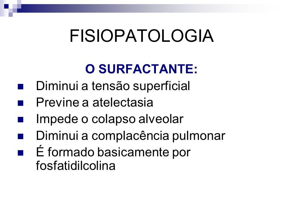 FISIOPATOLOGIA O SURFACTANTE: Diminui a tensão superficial Previne a atelectasia Impede o colapso alveolar Diminui a complacência pulmonar É formado b