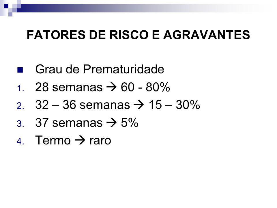 FATORES DE RISCO E AGRAVANTES Grau de Prematuridade 1. 28 semanas 60 - 80% 2. 32 – 36 semanas 15 – 30% 3. 37 semanas 5% 4. Termo raro