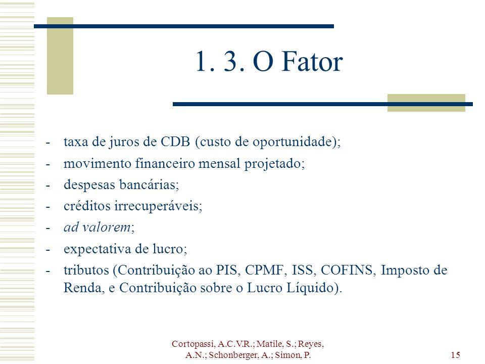 Cortopassi, A.C.V.R.; Matile, S.; Reyes, A.N.; Schonberger, A.; Simon, P.15 1. 3. O Fator -taxa de juros de CDB (custo de oportunidade); -movimento fi