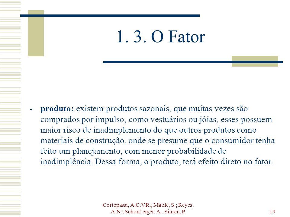 Cortopassi, A.C.V.R.; Matile, S.; Reyes, A.N.; Schonberger, A.; Simon, P.19 1. 3. O Fator -produto: existem produtos sazonais, que muitas vezes são co