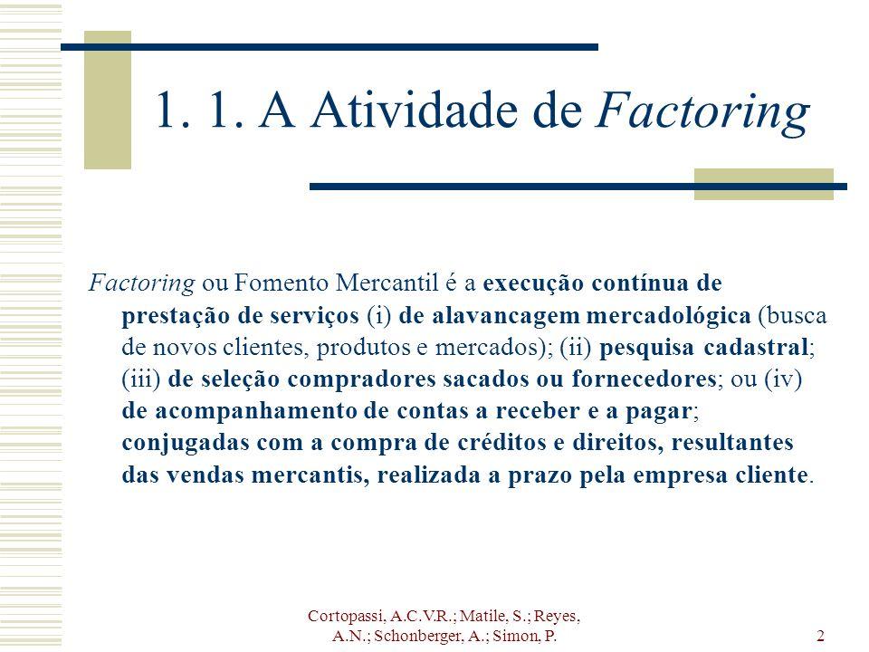 Cortopassi, A.C.V.R.; Matile, S.; Reyes, A.N.; Schonberger, A.; Simon, P.2 1. 1. A Atividade de Factoring Factoring ou Fomento Mercantil é a execução