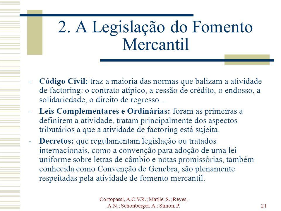 Cortopassi, A.C.V.R.; Matile, S.; Reyes, A.N.; Schonberger, A.; Simon, P.21 2. A Legislação do Fomento Mercantil -Código Civil: traz a maioria das nor