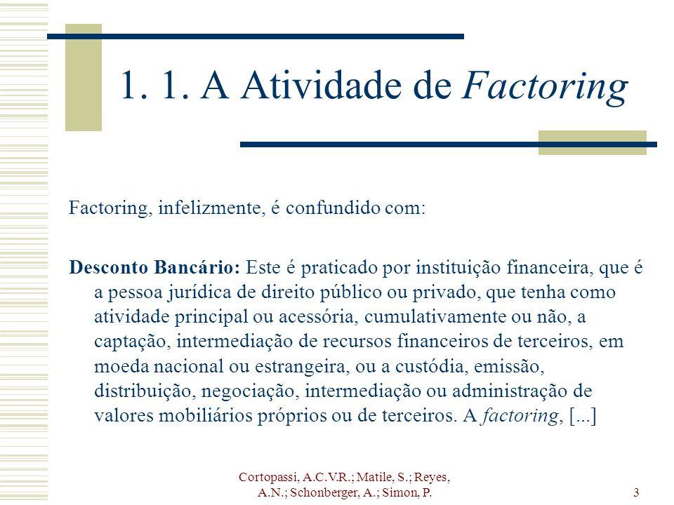 Cortopassi, A.C.V.R.; Matile, S.; Reyes, A.N.; Schonberger, A.; Simon, P.3 1. 1. A Atividade de Factoring Factoring, infelizmente, é confundido com: D
