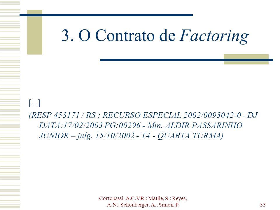 Cortopassi, A.C.V.R.; Matile, S.; Reyes, A.N.; Schonberger, A.; Simon, P.33 3. O Contrato de Factoring [...] (RESP 453171 / RS ; RECURSO ESPECIAL 2002