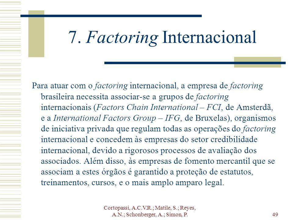 Cortopassi, A.C.V.R.; Matile, S.; Reyes, A.N.; Schonberger, A.; Simon, P.49 7. Factoring Internacional Para atuar com o factoring internacional, a emp