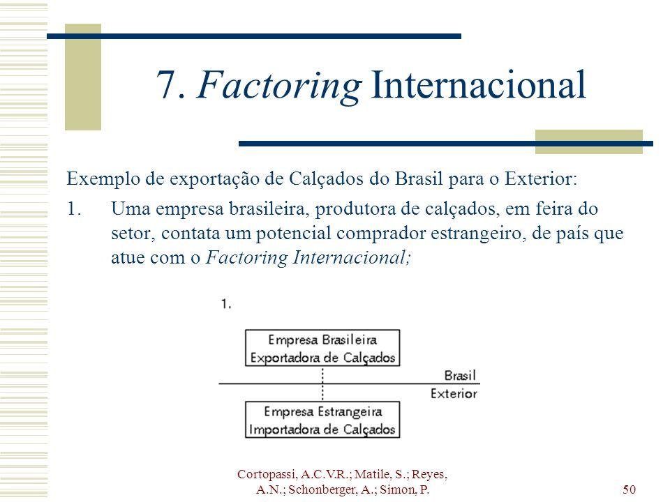 Cortopassi, A.C.V.R.; Matile, S.; Reyes, A.N.; Schonberger, A.; Simon, P.50 7. Factoring Internacional Exemplo de exportação de Calçados do Brasil par