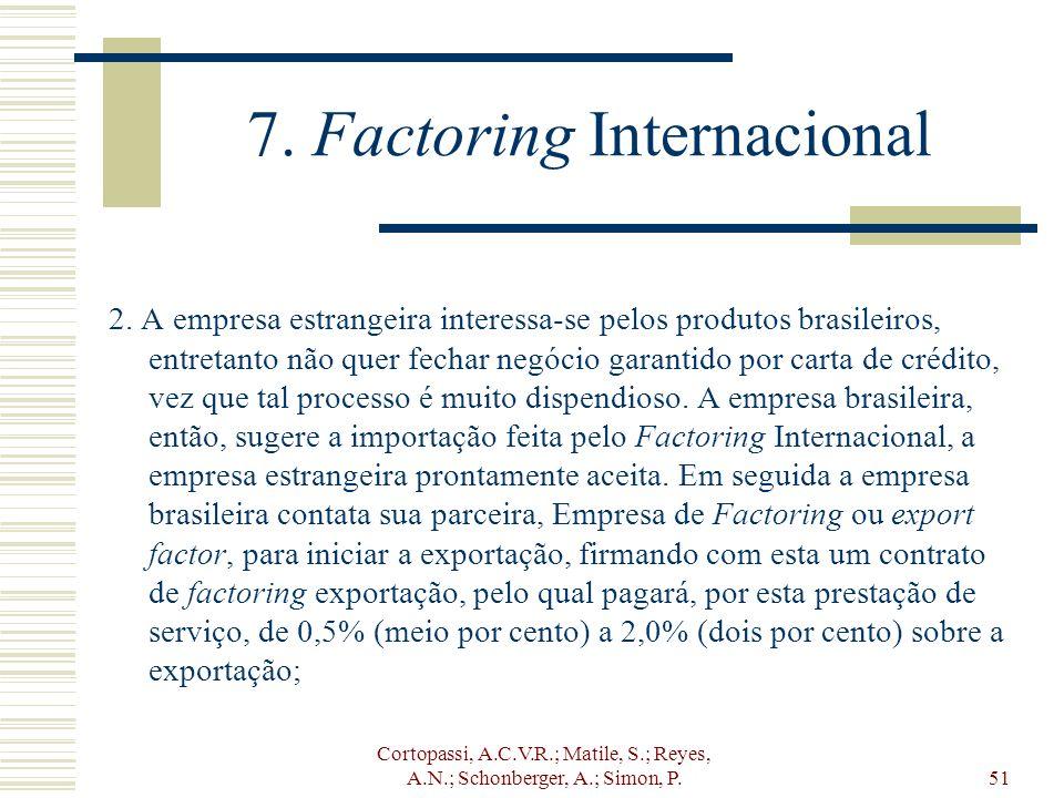 Cortopassi, A.C.V.R.; Matile, S.; Reyes, A.N.; Schonberger, A.; Simon, P.51 7. Factoring Internacional 2. A empresa estrangeira interessa-se pelos pro