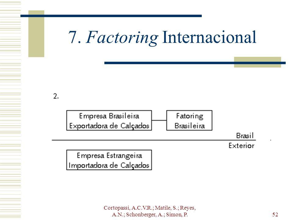 Cortopassi, A.C.V.R.; Matile, S.; Reyes, A.N.; Schonberger, A.; Simon, P.52 7. Factoring Internacional