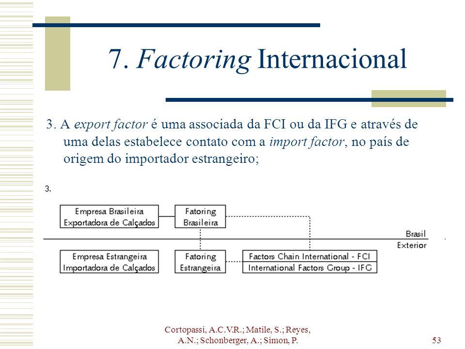 Cortopassi, A.C.V.R.; Matile, S.; Reyes, A.N.; Schonberger, A.; Simon, P.53 7. Factoring Internacional 3. A export factor é uma associada da FCI ou da