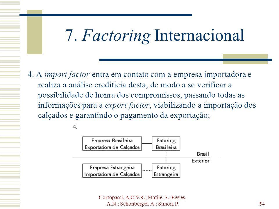 Cortopassi, A.C.V.R.; Matile, S.; Reyes, A.N.; Schonberger, A.; Simon, P.54 7. Factoring Internacional 4. A import factor entra em contato com a empre