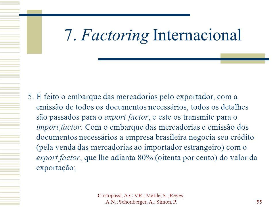 Cortopassi, A.C.V.R.; Matile, S.; Reyes, A.N.; Schonberger, A.; Simon, P.55 7. Factoring Internacional 5. É feito o embarque das mercadorias pelo expo