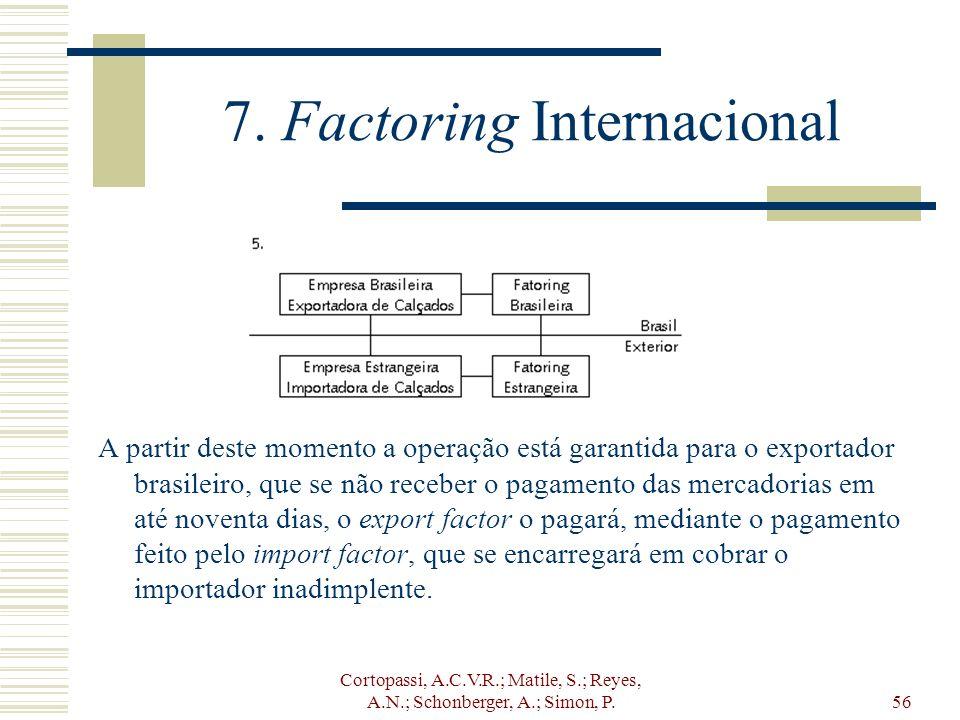 Cortopassi, A.C.V.R.; Matile, S.; Reyes, A.N.; Schonberger, A.; Simon, P.56 7. Factoring Internacional A partir deste momento a operação está garantid