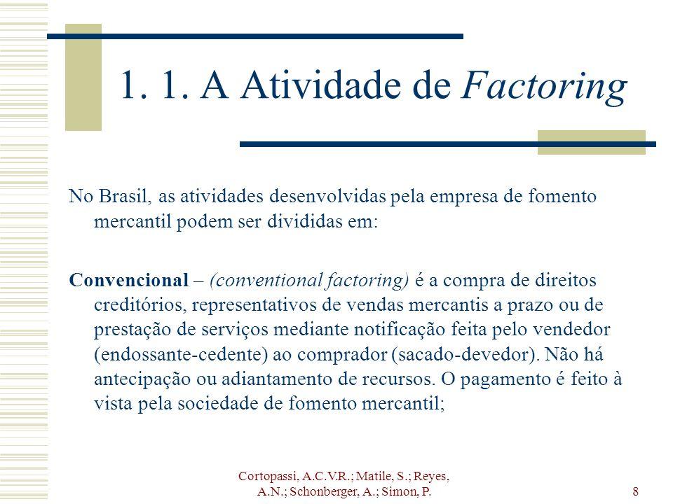 Cortopassi, A.C.V.R.; Matile, S.; Reyes, A.N.; Schonberger, A.; Simon, P.8 1. 1. A Atividade de Factoring No Brasil, as atividades desenvolvidas pela