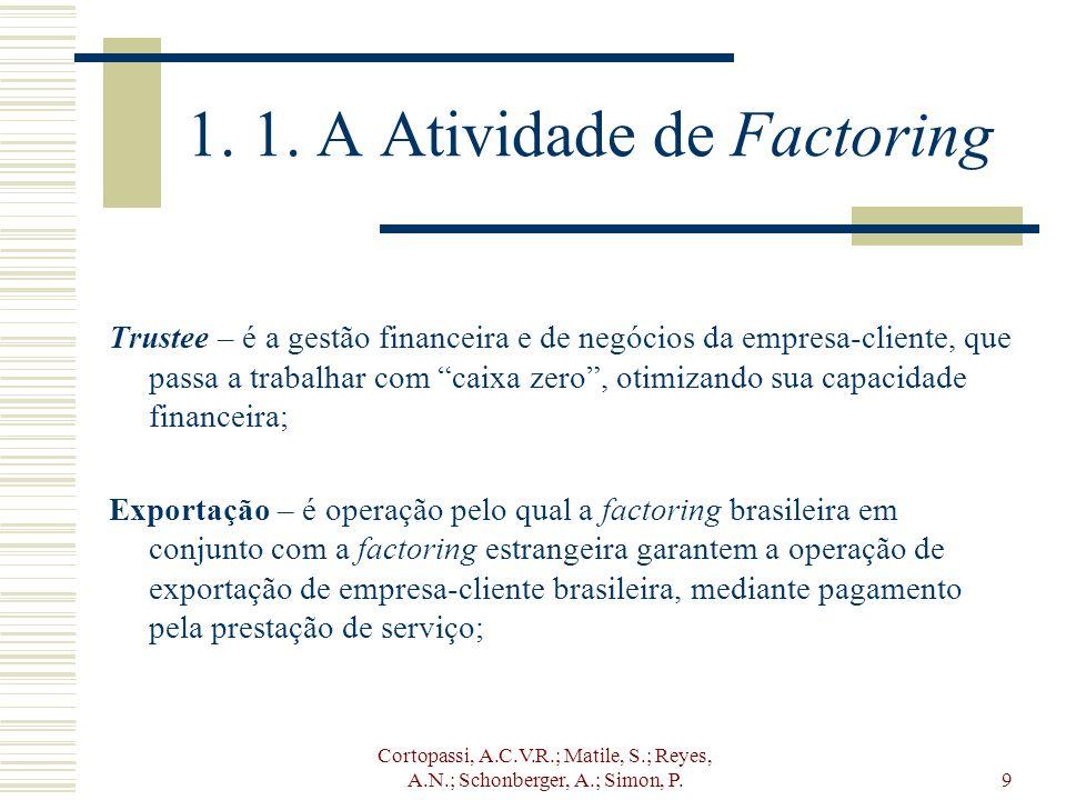 Cortopassi, A.C.V.R.; Matile, S.; Reyes, A.N.; Schonberger, A.; Simon, P.9 1. 1. A Atividade de Factoring Trustee – é a gestão financeira e de negócio