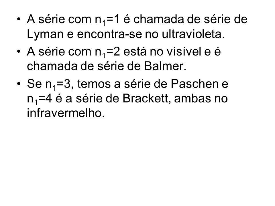 A série com n 1 =1 é chamada de série de Lyman e encontra-se no ultravioleta. A série com n 1 =2 está no visível e é chamada de série de Balmer. Se n
