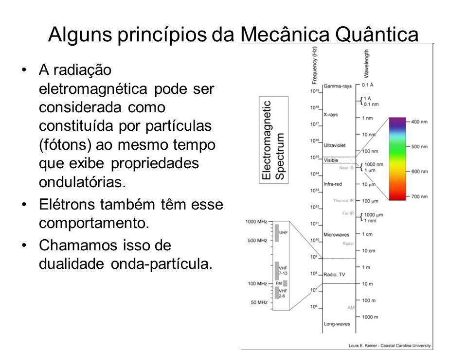 Alguns princípios da Mecânica Quântica A radiação eletromagnética pode ser considerada como constituída por partículas (fótons) ao mesmo tempo que exibe propriedades ondulatórias.