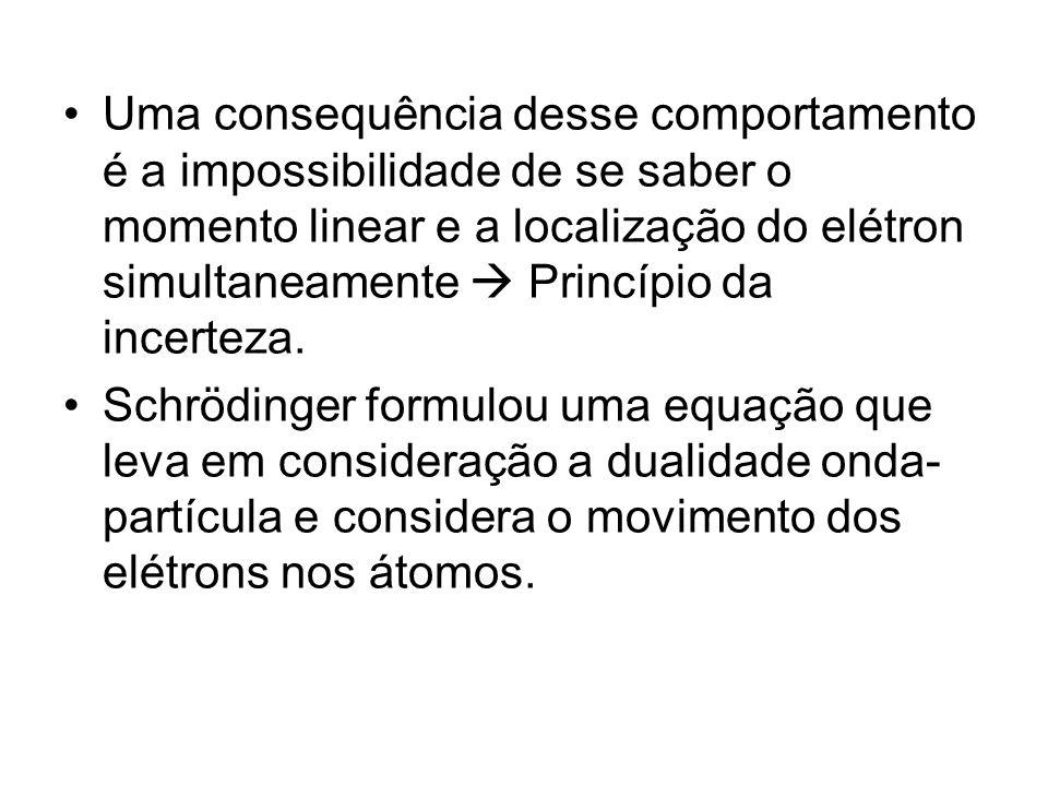 Uma consequência desse comportamento é a impossibilidade de se saber o momento linear e a localização do elétron simultaneamente Princípio da incertez