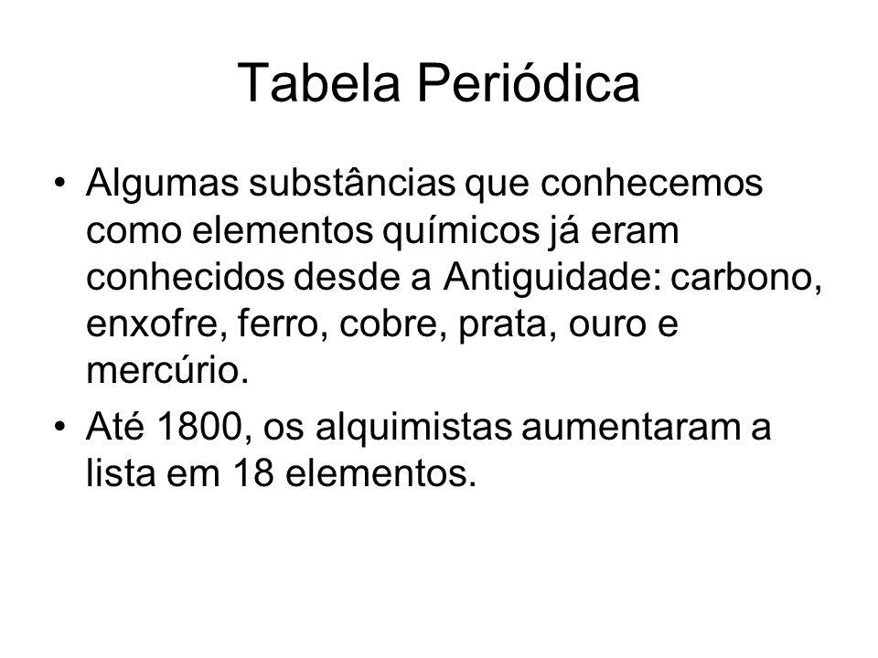Tabela Periódica Algumas substâncias que conhecemos como elementos químicos já eram conhecidos desde a Antiguidade: carbono, enxofre, ferro, cobre, prata, ouro e mercúrio.