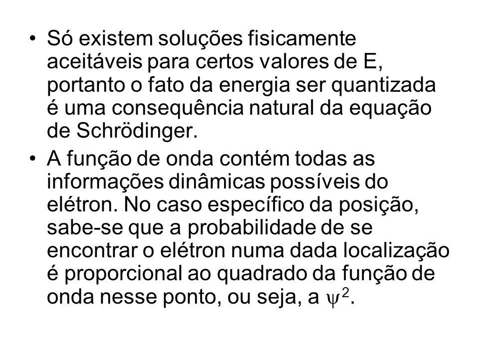Só existem soluções fisicamente aceitáveis para certos valores de E, portanto o fato da energia ser quantizada é uma consequência natural da equação d