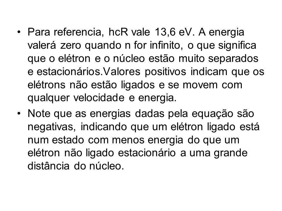 Para referencia, hcR vale 13,6 eV.