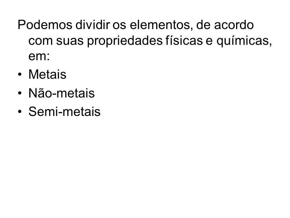 Podemos dividir os elementos, de acordo com suas propriedades físicas e químicas, em: Metais Não-metais Semi-metais