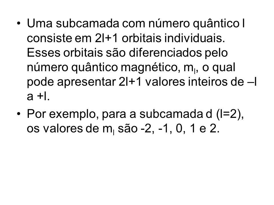 Uma subcamada com número quântico l consiste em 2l+1 orbitais individuais.