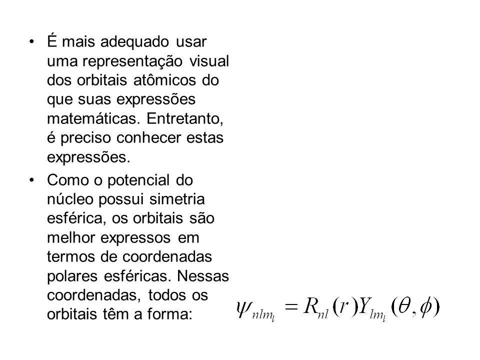 É mais adequado usar uma representação visual dos orbitais atômicos do que suas expressões matemáticas. Entretanto, é preciso conhecer estas expressõe